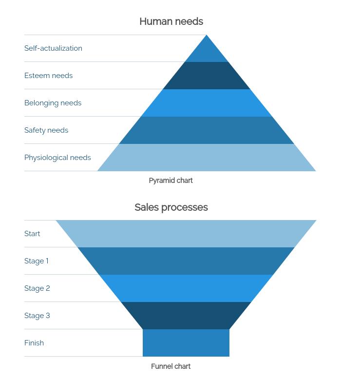 pyramid-chart-2__1_.png